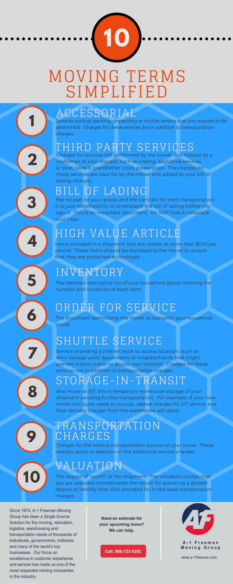 A-1 Freeman Moving Group Atlanta Moving Terms Infographic